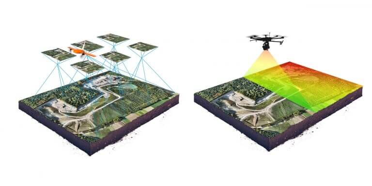 Drone-based photogrammetry vs. LIDAR illustration