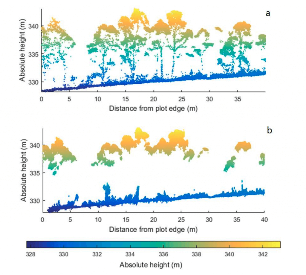 LIDAR and structure from motion forest survey results compared