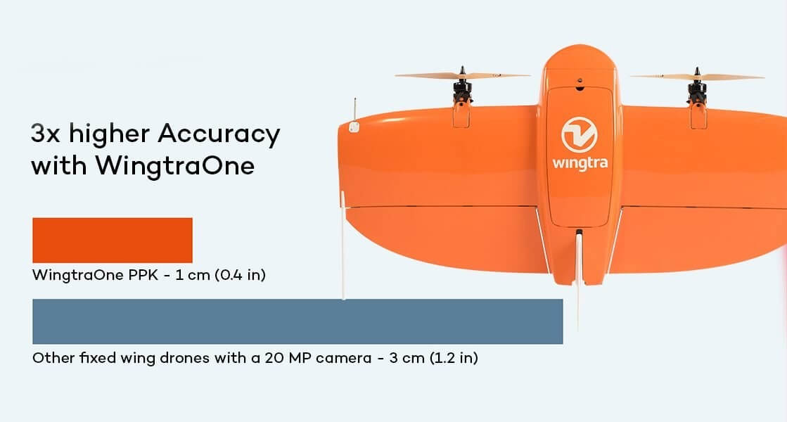 Mapping accuracy with a drone