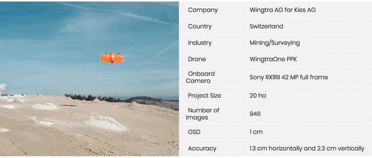 Facts and figures of a drone mapping in the mining industry